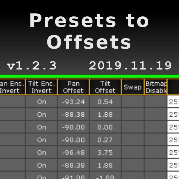 Presets to Offsets